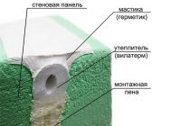 Технология теплый шов для панельных домов