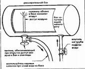 Как слить воду из расширительного бачка водоснабжения