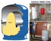 Как настроить расширительный бак в системе водоснабжения