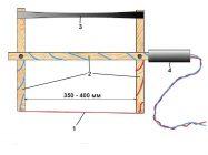 Как сделать струну для резки пенопласта