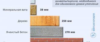 Дверь чердака настенные и потолочные пенной изоляции 5 мм 3 мм подложка ПАРОИЗОЛЯЦИОННЫЙ слой тепловой